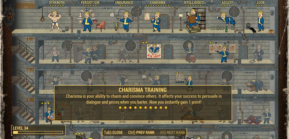 fallout 4, S.P.E.C.I.A.L skills
